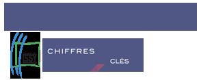 Rapport financier de la Ville d'Issy-les-Moulineaux